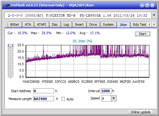 Sony BDX-S600U-jitter_6x_opcoff_px-lb950sa.png