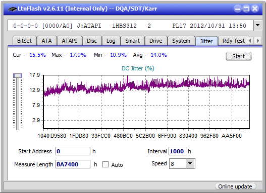 LG BP50NB40-jitter_4x_opcon_ihbs312.png