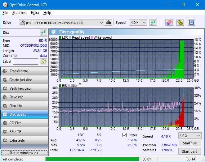 LG BP50NB40-dq_odc170_6x_opcon_px-lb950sa.png
