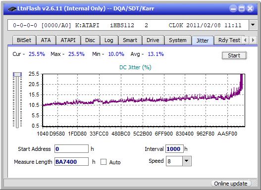 LG BP50NB40-jitter_6x_opcon_ihbs112-gen1.png