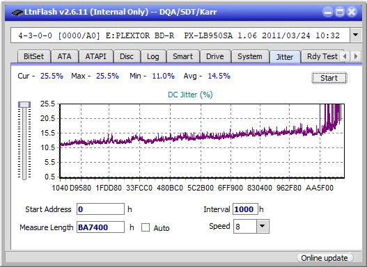 LG BP50NB40-jitter_6x_opcon_px-lb950sa.png