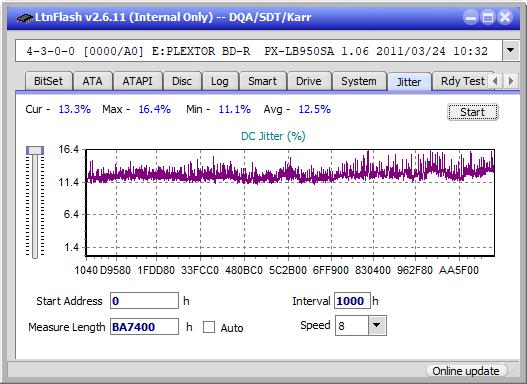 LG BP50NB40-jitter_2x_opcoff_px-lb950sa.png