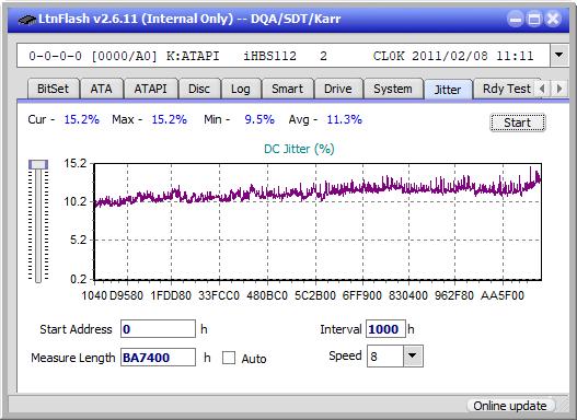 LG BP50NB40-jitter_4x_opcoff_ihbs112-gen1.png