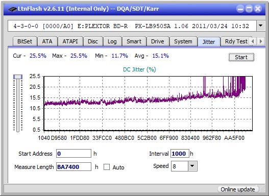 LG BP50NB40-jitter_6x_opcoff_px-lb950sa.png