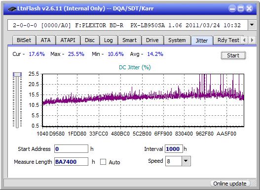 Panasonic SW-5584 2009-jitter_4x_opcon_px-lb950sa.png