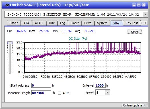 Panasonic SW-5584 2009-jitter_6x_opcoff_px-lb950sa.png