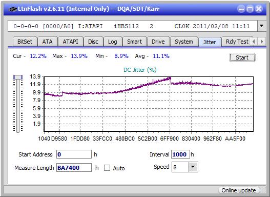 Sony BDX-S600U-jitter_6x_opcoff_ihbs112-gen1.png