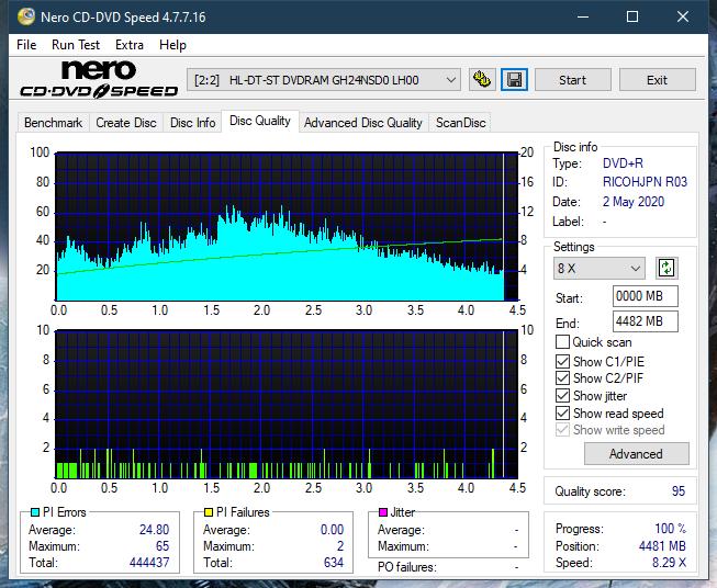 HP CH30L-dq_12x_gh24nsd0.png