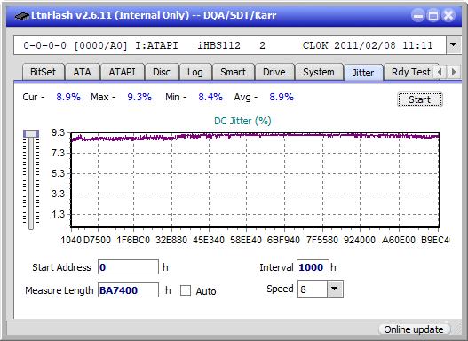 Optiarc BD-5730S-jitter_2x_opcon_ihbs112-gen1.png