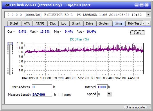 Optiarc BD-5730S-jitter_2x_opcon_px-lb950sa.png