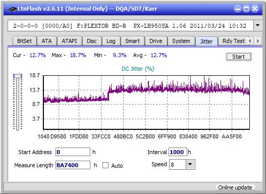 Optiarc BD-5730S-jitter_4x_opcon_px-lb950sa.png