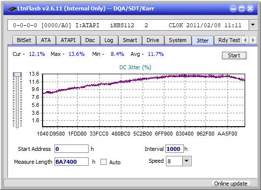 Optiarc BD-5730S-jitter_6x_opcon_ihbs112-gen1.png