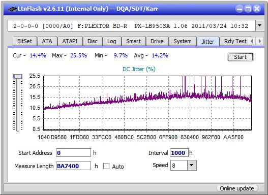 Optiarc BD-5730S-jitter_6x_opcon_px-lb950sa.png