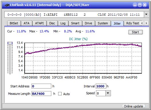 Optiarc BD-5730S-jitter_6x_opcoff_ihbs112-gen1.png