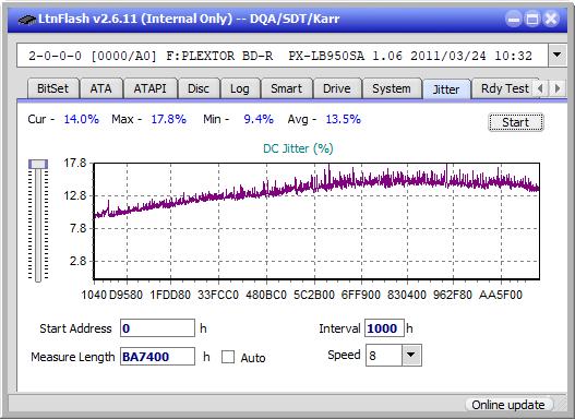 Optiarc BD-5730S-jitter_6x_opcoff_px-lb950sa.png