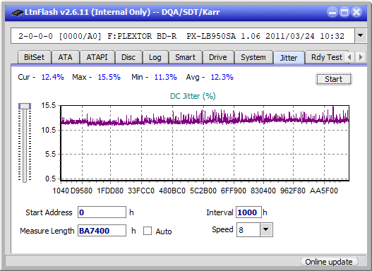 Panasonic SW-5584 2009-jitter_4x_opcoff_px-lb950sa.png