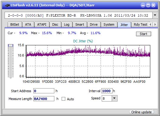 Optiarc BD-5730S-jitter_4x_opcoff_px-lb950sa.png