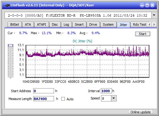 Samsung SE-506AB-jitter_2x_opcon_px-lb950sa.png