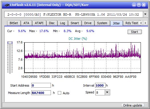 Pioneer BDR-211\S11 Ultra HD Blu-ray-jitter_2x_opcon_px-lb950sa.png