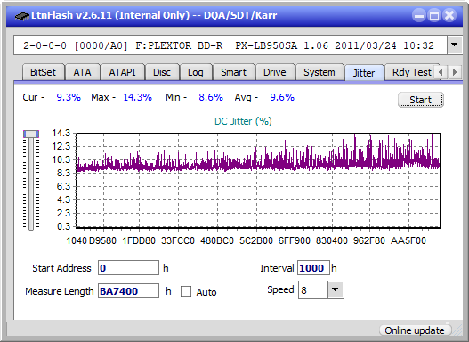 Pioneer BDR-211\S11 Ultra HD Blu-ray-jitter_6x_opcoff_px-lb950sa.png