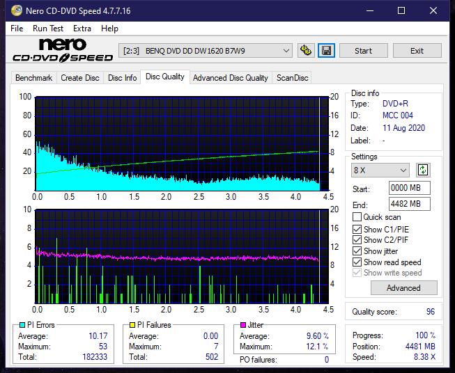 Panasonic SW-5584 2009-dq_4x_dw1620.png