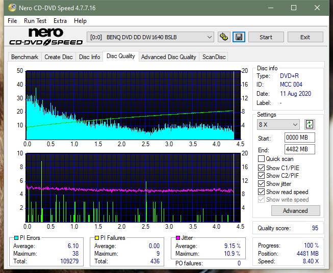 Panasonic SW-5584 2009-dq_4x_dw1640.png
