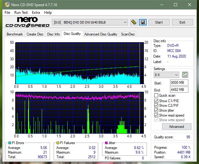 Panasonic SW-5584 2009-dq_6x_dw1640.png