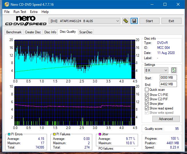 Panasonic SW-5584 2009-dq_6x_ihas124-b.png