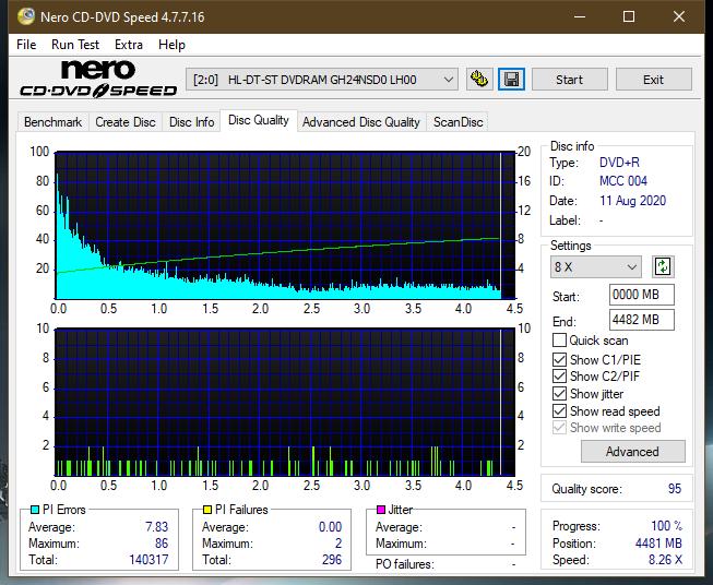 Panasonic SW-5584 2009-dq_8x_gh24nsd0.png