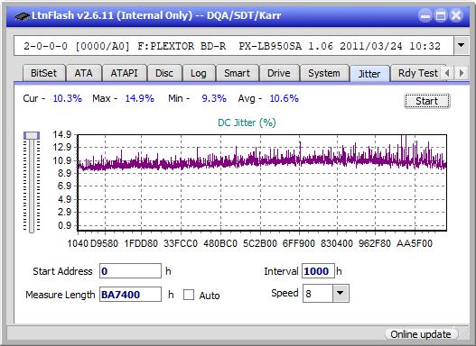 Pioneer BDR-206D/206M-jitter_2x_opcon_px-lb950sa.png