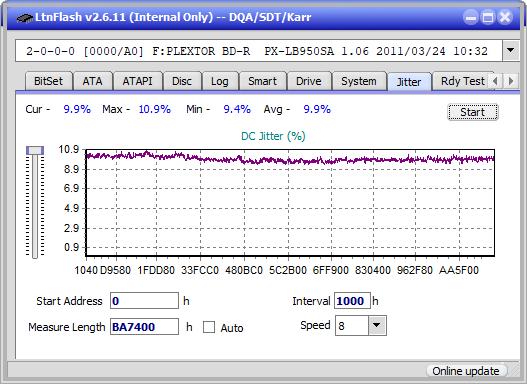 Pioneer BDR-XU03-jitter_4x_opcoff_px-lb950sa.png