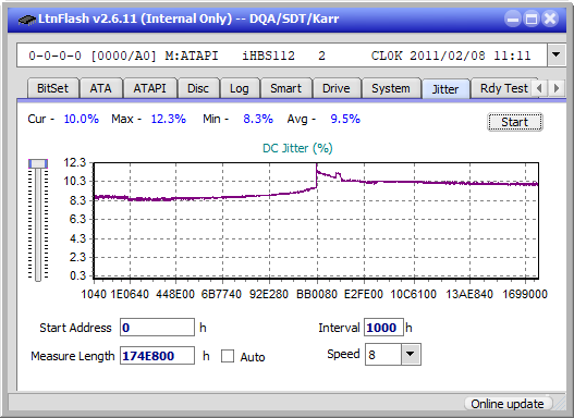 Pioneer BDR-XU03-jitter_2x_opcoff_ihbs112-gen1.png