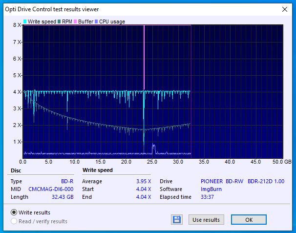 Pioneer BDR-S12J-BK / BDR-S12J-X  / BDR-212 Ultra HD Blu-ray-03-01-2021-18-00-4x-pioneer-bd-rw-bdr-212dbk-1.00-burn.png
