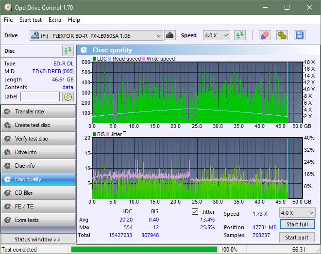 Optiarc BD-5730S-dq_odc170_2x_opcon_px-lb950sa.png