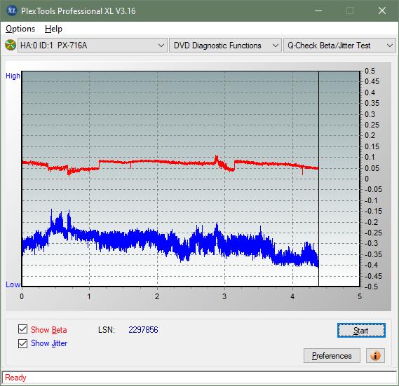 Pioneer BDR-XS07UHD, BDR-XS07S-betajitter_2x.png