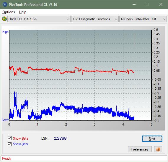 Pioneer BDR-XS07UHD, BDR-XS07S-betajitter_6x.png