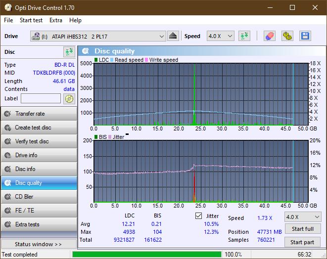 Pioneer BDR-X12JBK / BDR-X12J-UHD-dq_odc170_4x_opcoff_ihbs312.png