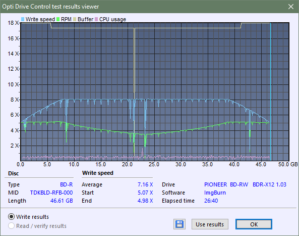 Pioneer BDR-X12JBK / BDR-X12J-UHD-createdisc_8x_opcoff.png