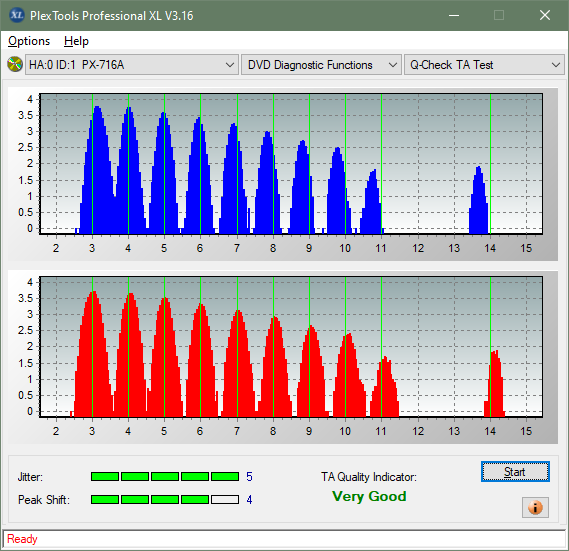 Pioneer BDR-212V - Vinpower / Pioneer-ta-test-inner-zone-layer-1-_2.4x_px-716a.png