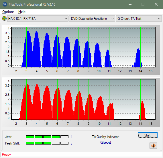 Pioneer BDR-212V - Vinpower / Pioneer-ta-test-outer-zone-layer-0-_2.4x_px-716a.png