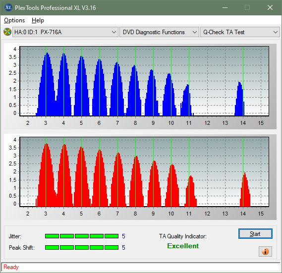Pioneer BDR-212V - Vinpower / Pioneer-ta-test-outer-zone-layer-1-_2.4x_px-716a.png