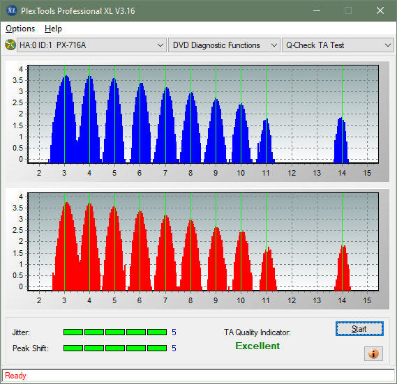 Pioneer BDR-212V - Vinpower / Pioneer-ta-test-outer-zone-layer-1-_4x_px-716a.png