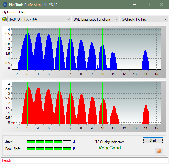 Pioneer BDR-212V - Vinpower / Pioneer-ta-test-outer-zone-layer-1-_6x_px-716a.png