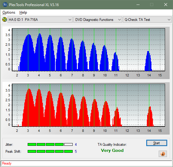 Pioneer BDR-212V - Vinpower / Pioneer-ta-test-outer-zone-layer-1-_8x_px-716a.png