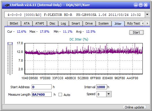 Pioneer BDR-212V - Vinpower / Pioneer-jitter_2x_opcon_px-lb950sa.png
