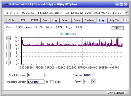 Pioneer BDR-212V - Vinpower / Pioneer-jitter_4x_opcon_px-lb950sa.png