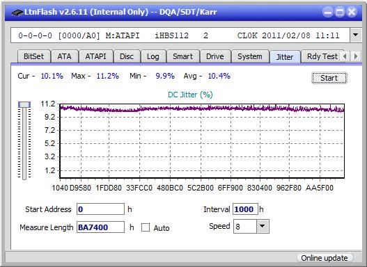 Pioneer BDR-212V - Vinpower / Pioneer-jitter_2x_opcoff_ihbs112-gen1.png