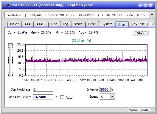 Pioneer BDR-212V - Vinpower / Pioneer-jitter_2x_opcoff_px-lb950sa.png