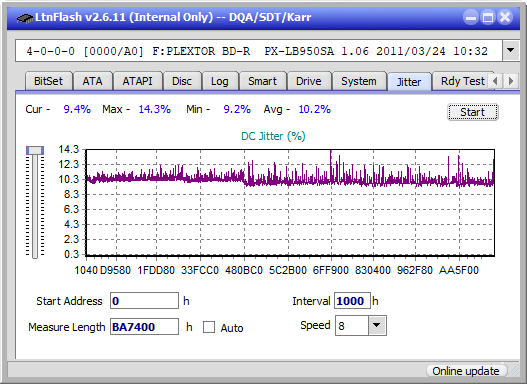 Pioneer BDR-212V - Vinpower / Pioneer-jitter_4x_opcoff_px-lb950sa.png