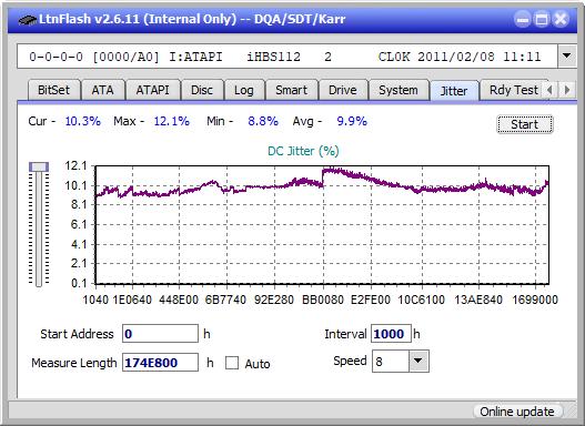 Pioneer BDR-XS07UHD, BDR-XS07S-jitter_6x_opcon_ihbs112-gen1.png
